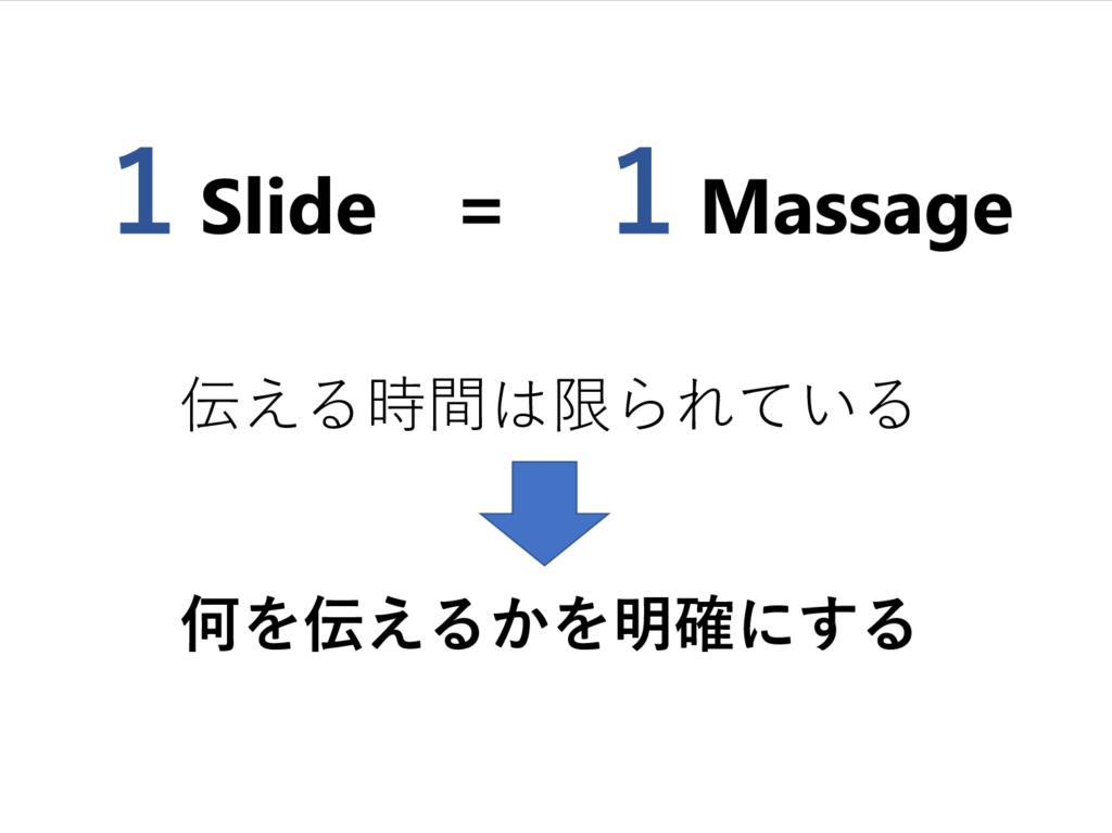 Clean/slides